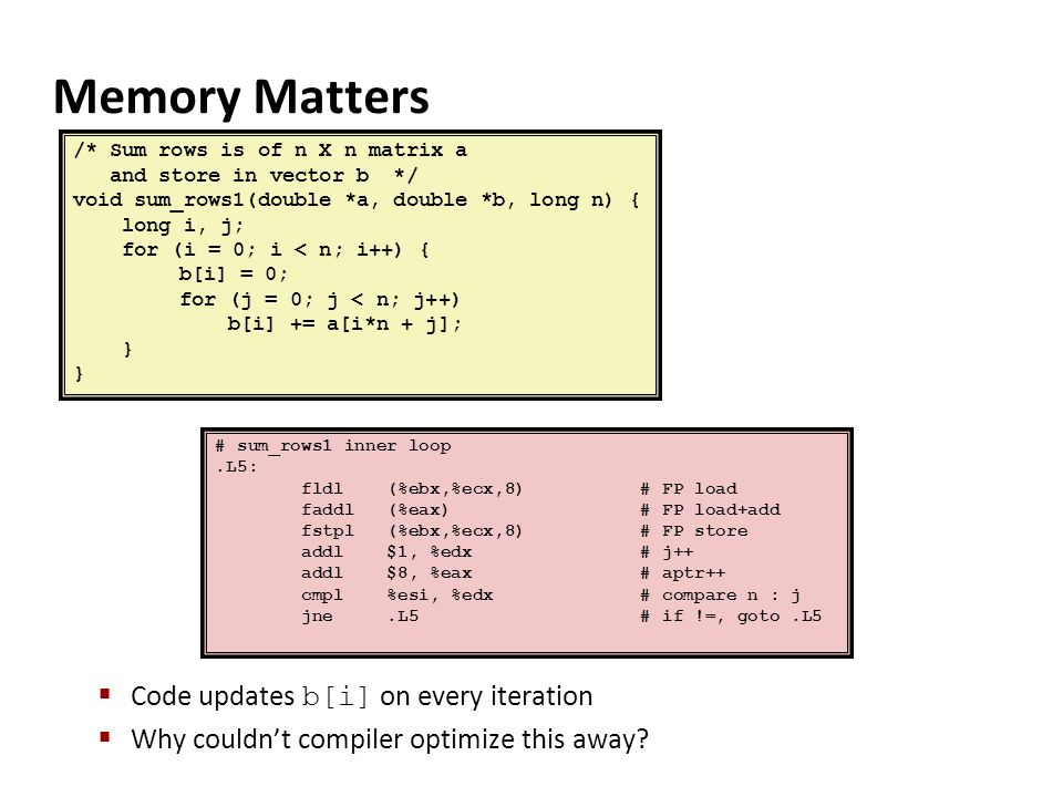 Memory Matters Code updates b[i] on every iteration